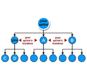 fixed-matrix-spillover-3